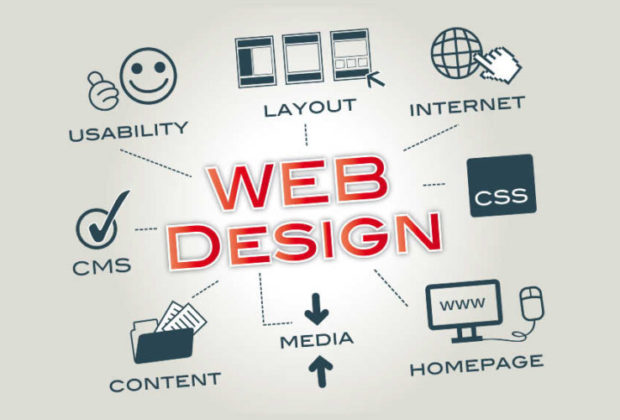 7 Things A Website Design Company Does for You