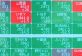 Nikkei Posts Solid Gains After Record Levels on Wall Street